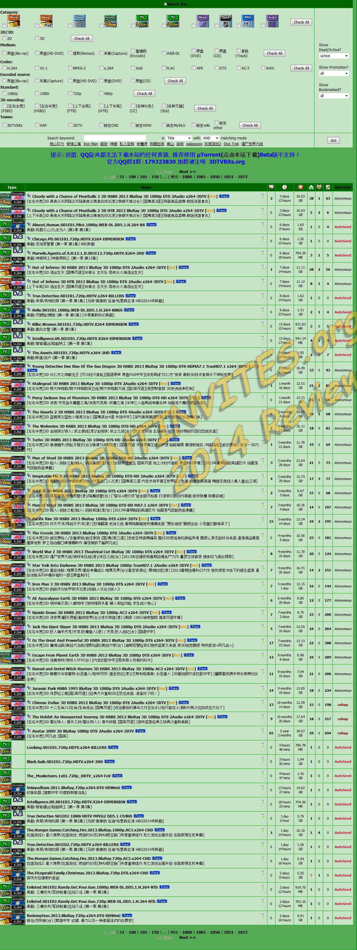 3DTVBits   3DTV   3D   2014 Review