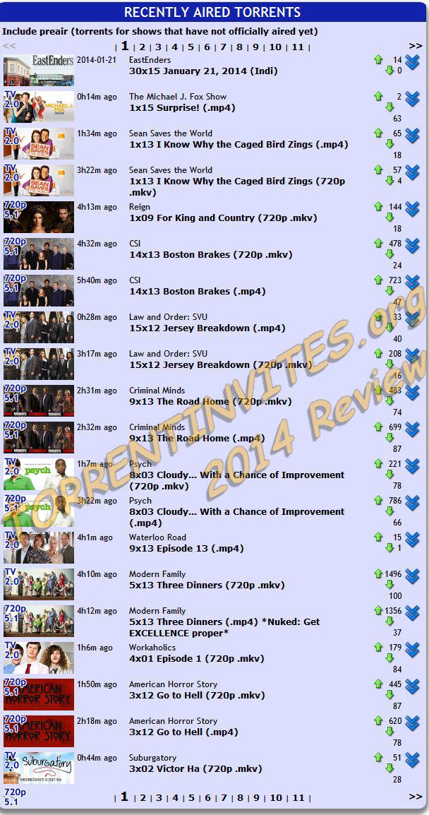Temas Para Celular Nokia 2690 Descargar Gratis