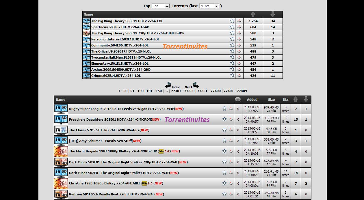 General Torrent Sites